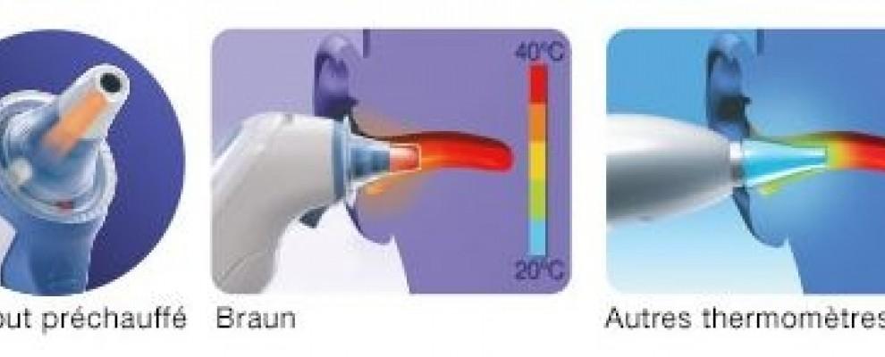 Braun ThermoScan : le thermomètre médical idéal